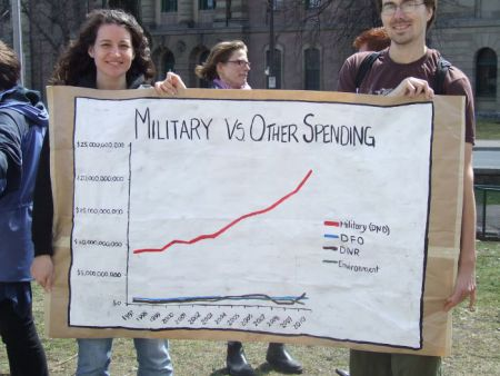 Anti-war rally held in Halifax on April 12th, opposing the militarization of the economy and the war on Libya