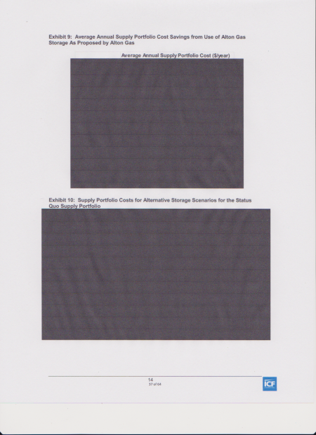 A typical redacted page with every number out, where the $17million figure came from.
