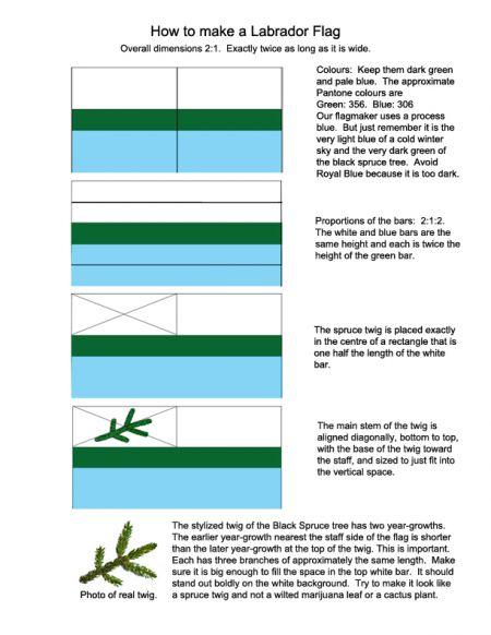 How to make a Labrador Flag. Courtesy Michael Martin and Them Days Magazine