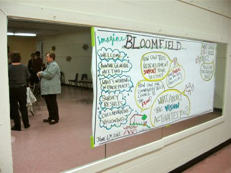 It was all about critical thinking and brainstorming at Wednesday's Imagine Bloomfield meeting (Natascia Lypny photo).