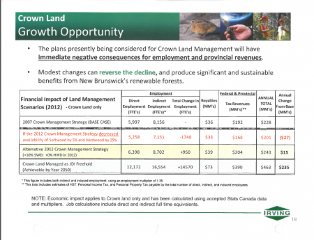 Slide 19 of an archived JDI powerpoint presentation shows that projections have been made for the day when JDI manages all of New Brunswick's Crown Land as a JDI freehold - and that day is achievable by 2050.