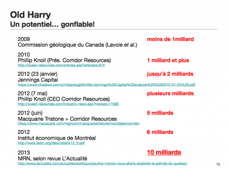 More oil potential of the Old Harry prospect in the Gulf of St Lawrence, or more hype? Sylvain Archambault of the St Lawrence Coalition listed these claims in chronological order to show their absurd progression.